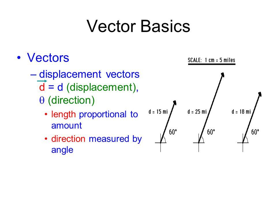 Vector Basics Vectors. displacement vectors d = d (displacement), q (direction) length proportional to amount.