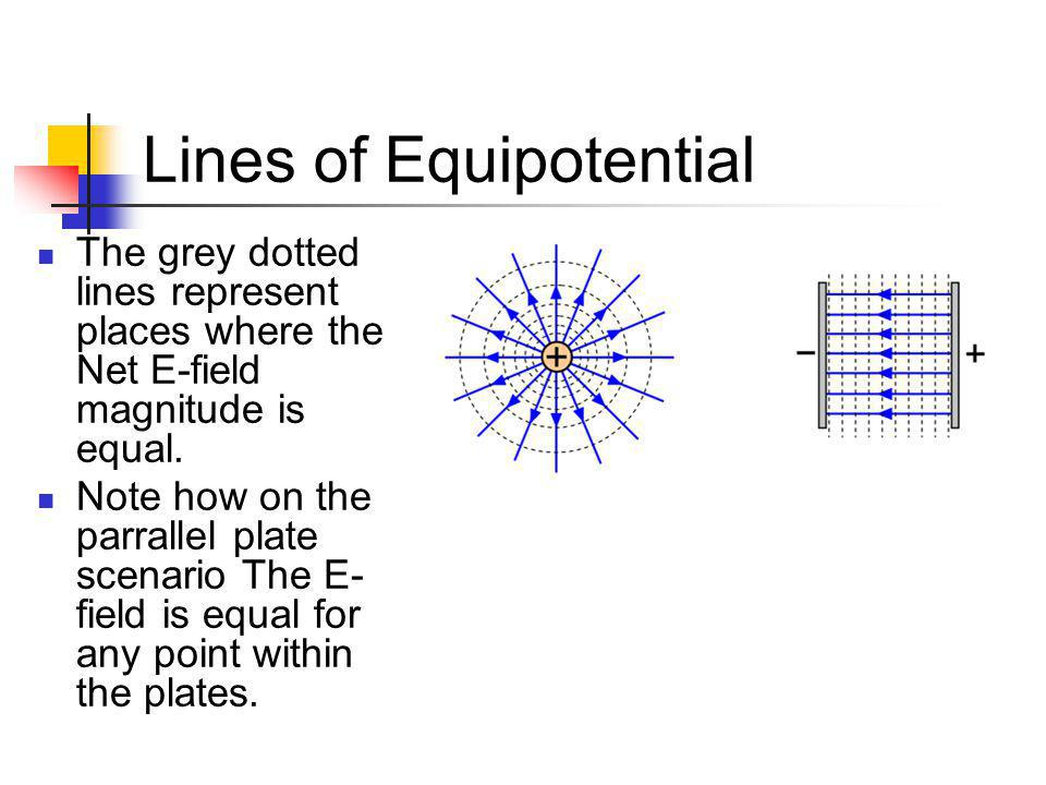 Lines of Equipotential