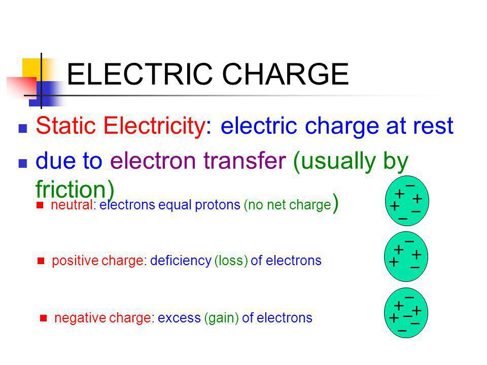 ELECTRIC CHARGE Static Electricity: electric charge at rest