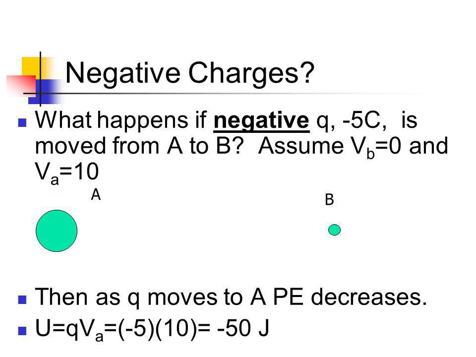 Negative Charges What happens if negative q, -5C, is moved from A to B Assume Vb=0 and Va=10. Then as q moves to A PE decreases.