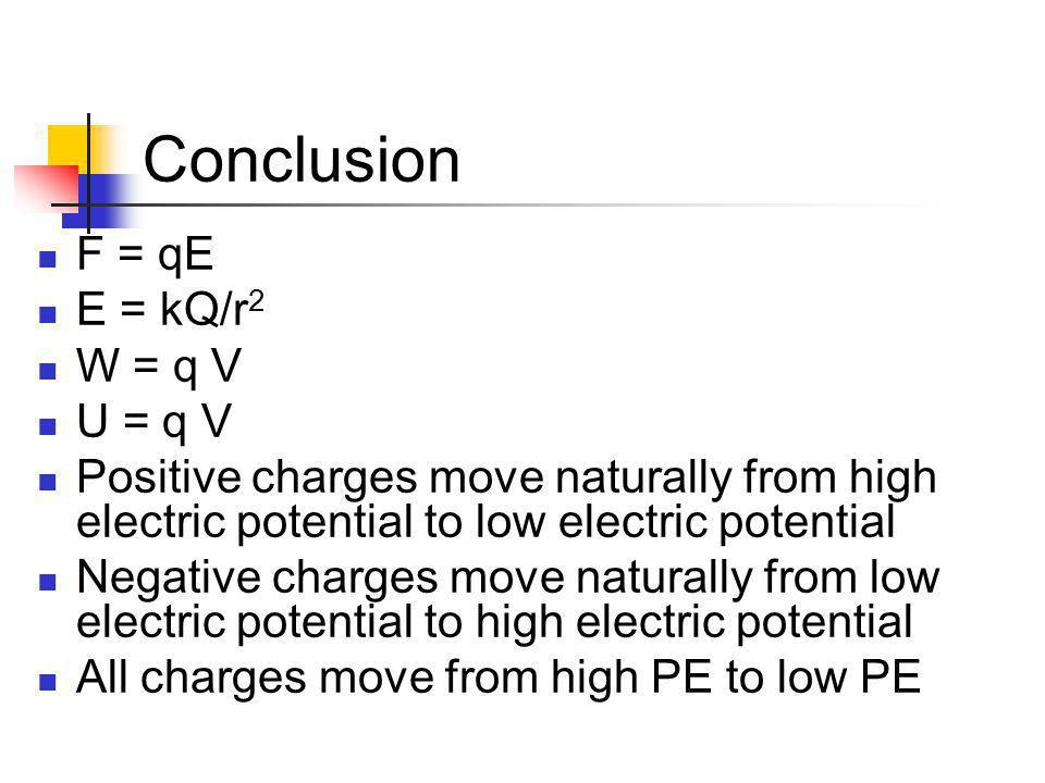 Conclusion F = qE E = kQ/r2 W = q V U = q V