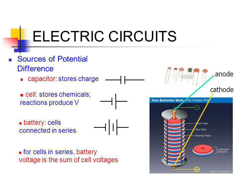 ELECTRIC CIRCUITS Sources of Potential Difference