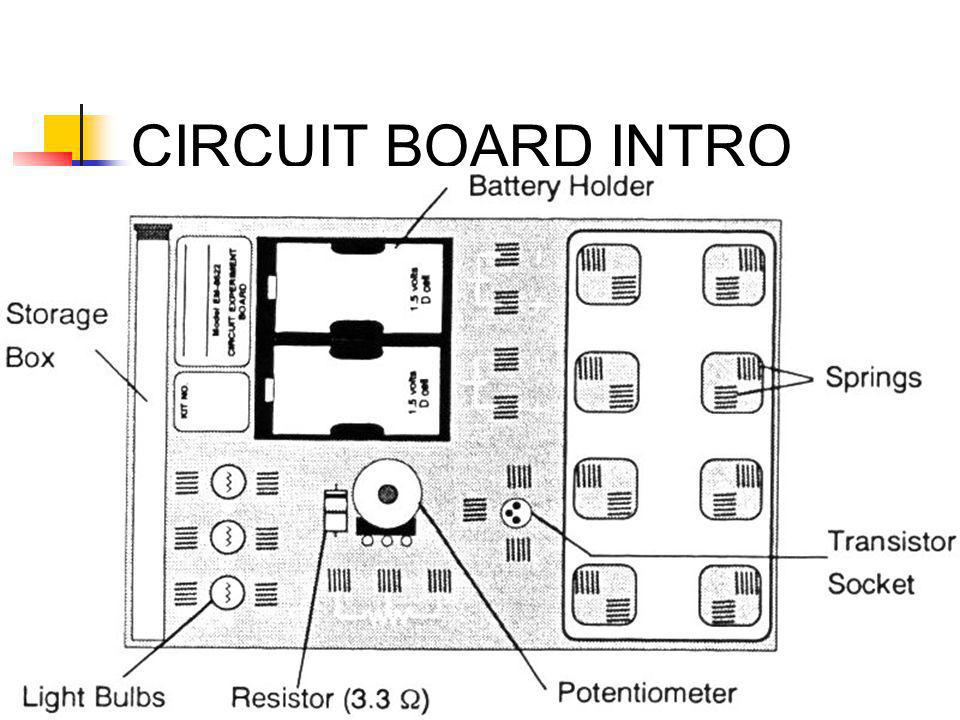 CIRCUIT BOARD INTRO