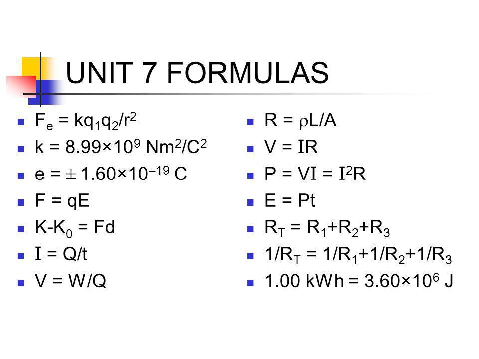 UNIT 7 FORMULAS Fe = kq1q2/r2 k = 8.99×109 Nm2/C2 e = ± 1.60×10–19 C