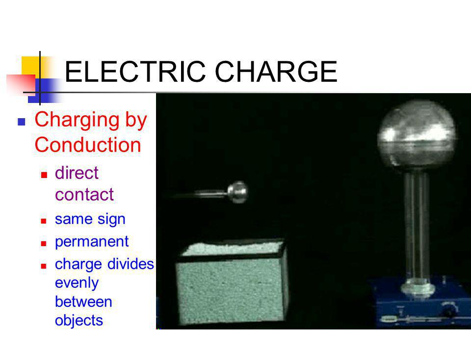 ELECTRIC CHARGE Charging by Conduction direct contact same sign