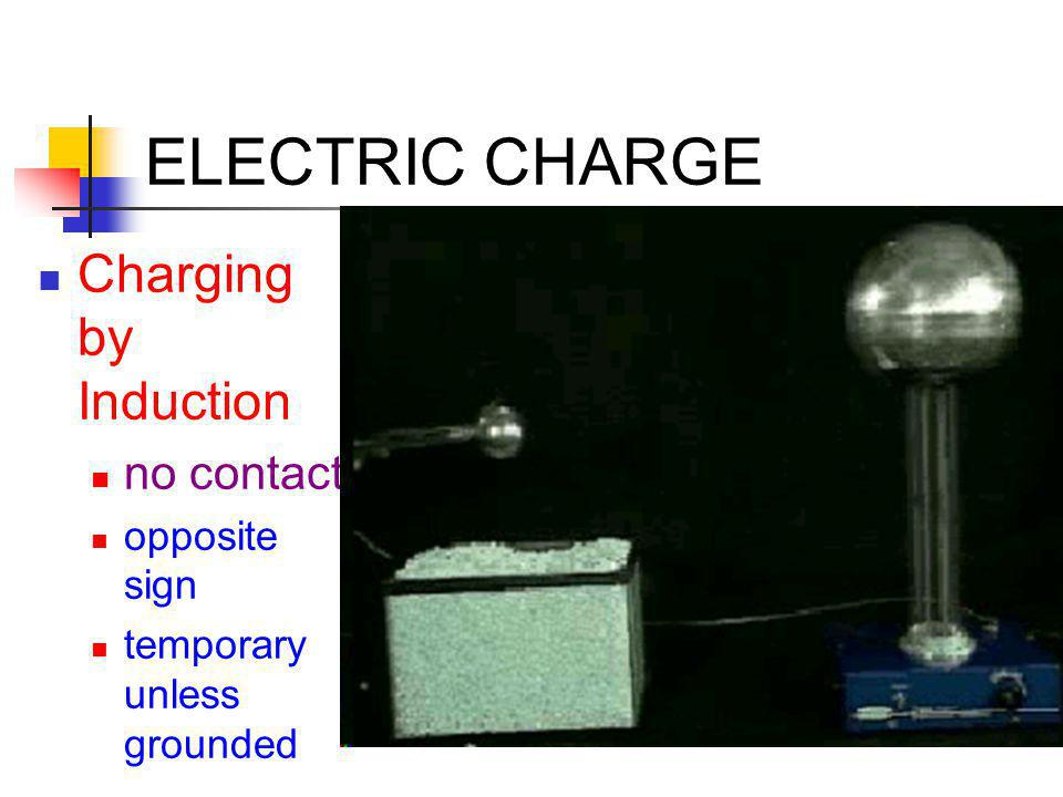 ELECTRIC CHARGE Charging by Induction no contact opposite sign