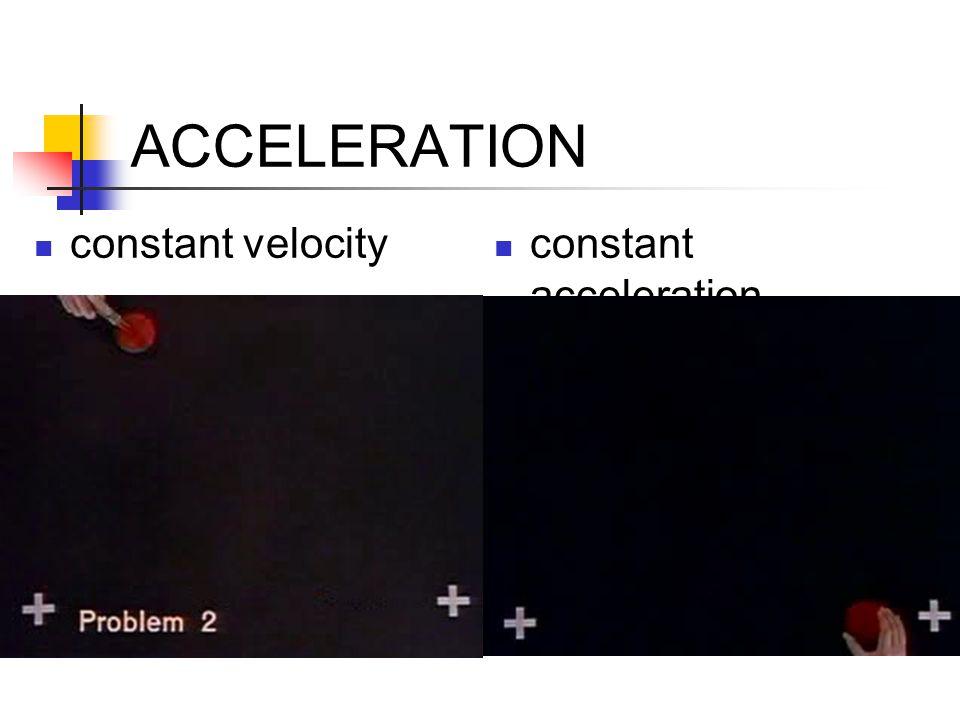ACCELERATION constant velocity constant acceleration