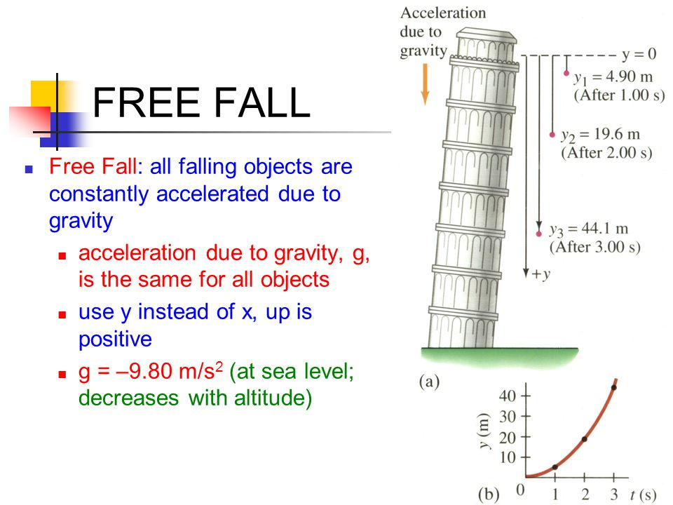 FREE FALL Free Fall: all falling objects are constantly accelerated due to gravity. acceleration due to gravity, g, is the same for all objects.