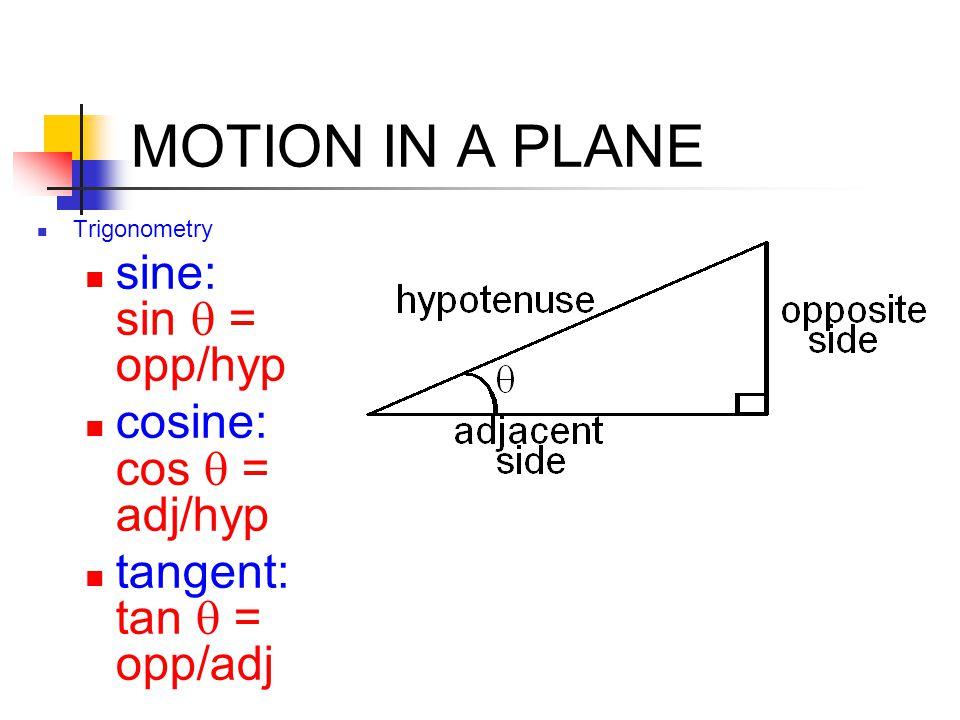 MOTION IN A PLANE sine: sin q = opp/hyp cosine: cos q = adj/hyp