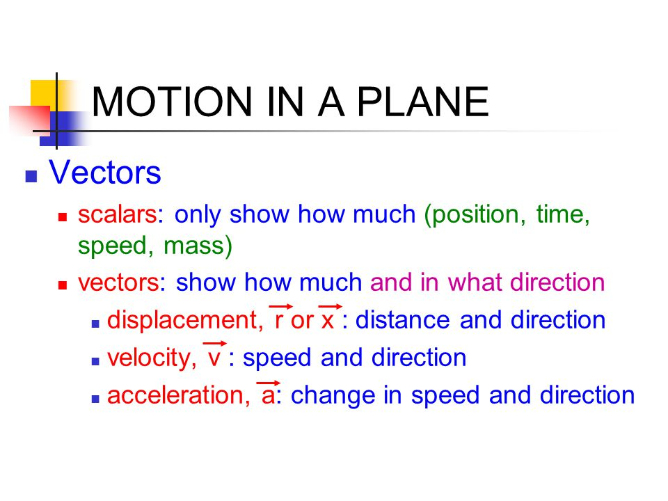 MOTION IN A PLANE Vectors