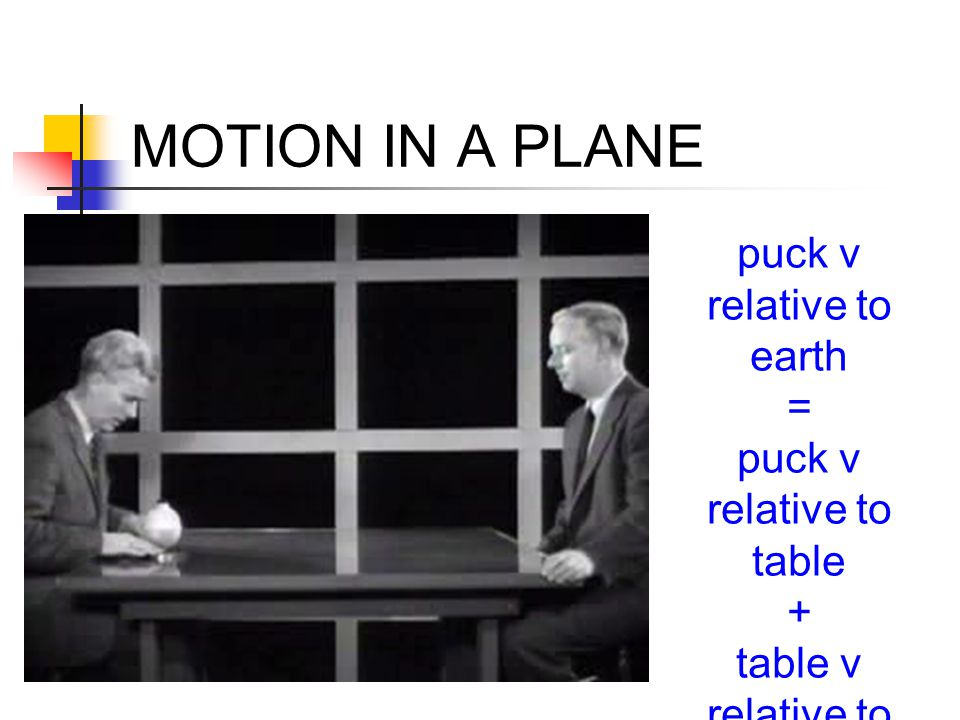MOTION IN A PLANE puck v relative to earth = puck v relative to table + table v relative to earth