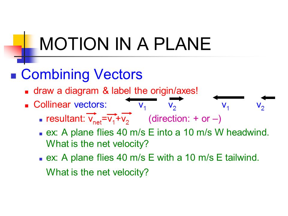 MOTION IN A PLANE Combining Vectors