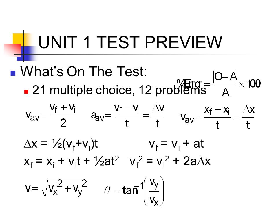 UNIT 1 TEST PREVIEW What's On The Test: