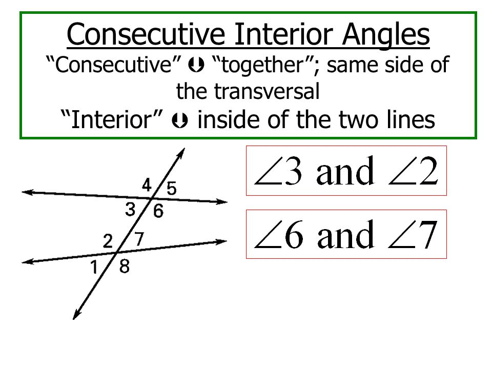 Consecutive Interior Angles Consecutive  together ; same side of the transversal Interior  inside of the two lines