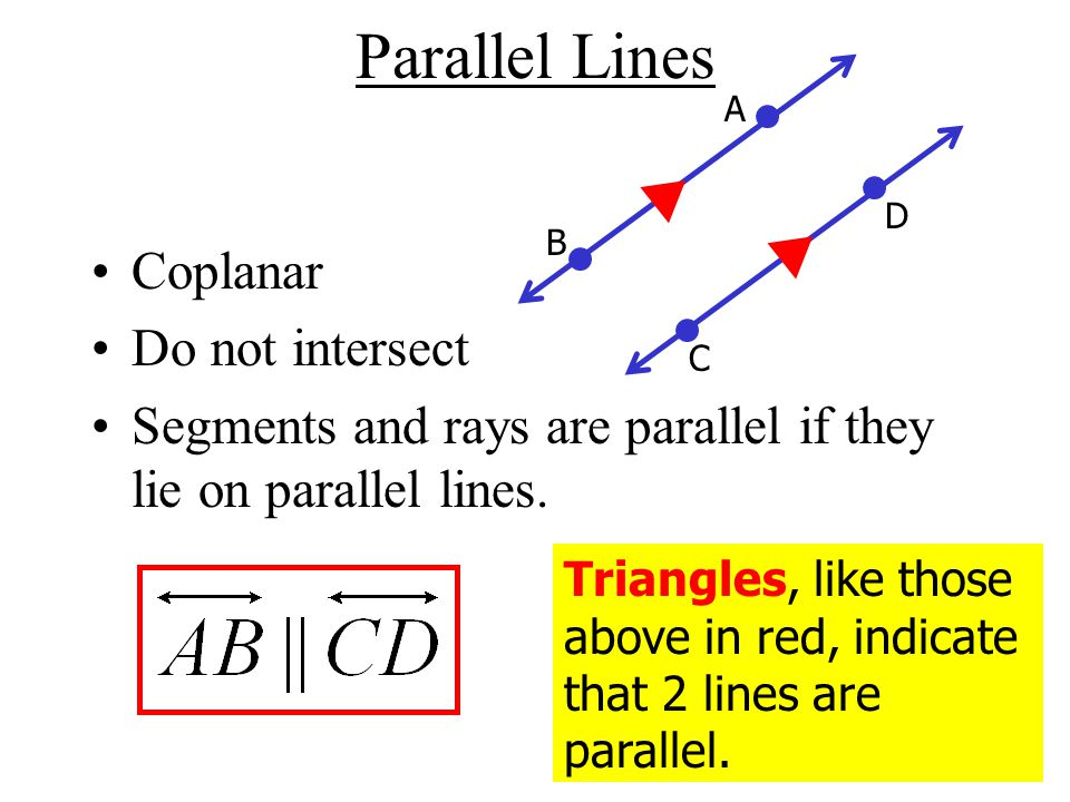 Parallel Lines Coplanar Do not intersect
