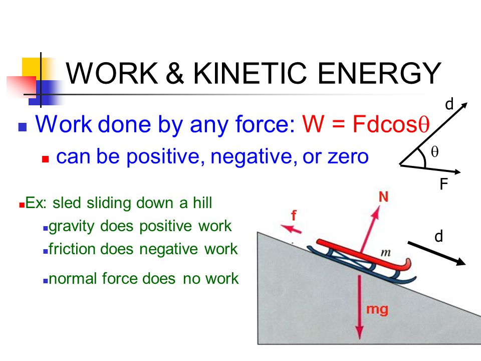 WORK & KINETIC ENERGY Work done by any force: W = Fdcosq