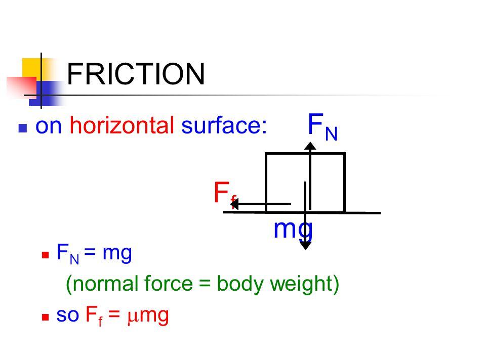 FRICTION FN Ff mg on horizontal surface: FN = mg