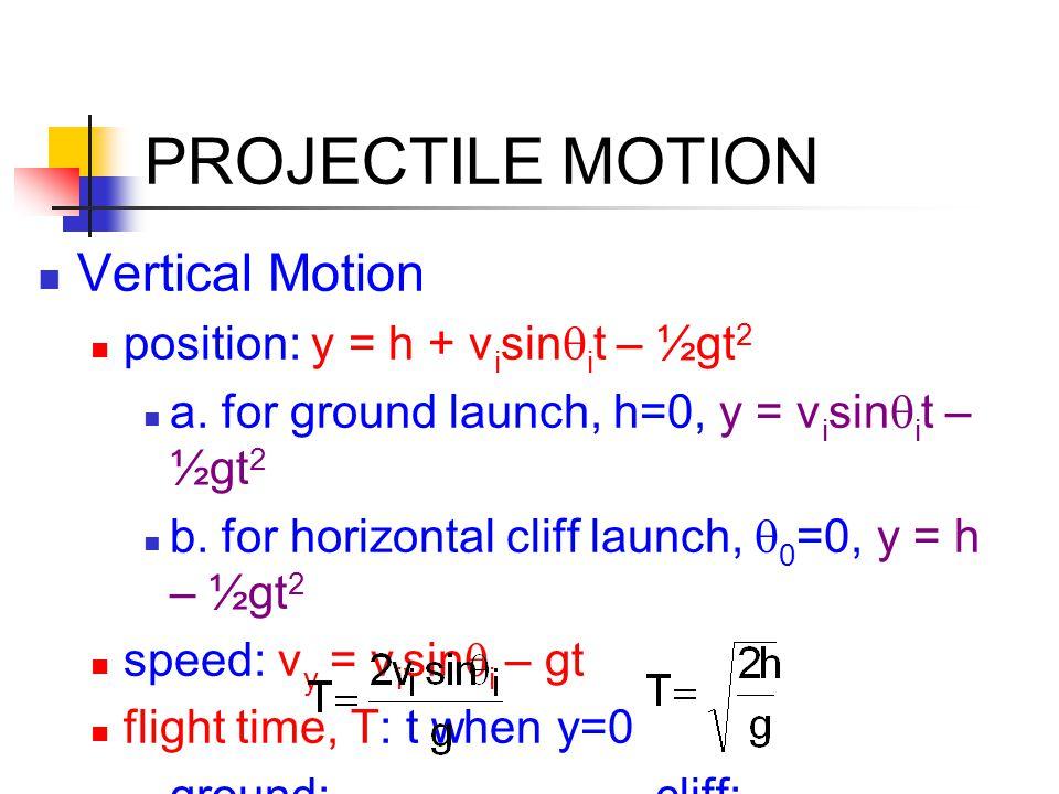 PROJECTILE MOTION Vertical Motion position: y = h + visinqit – ½gt2