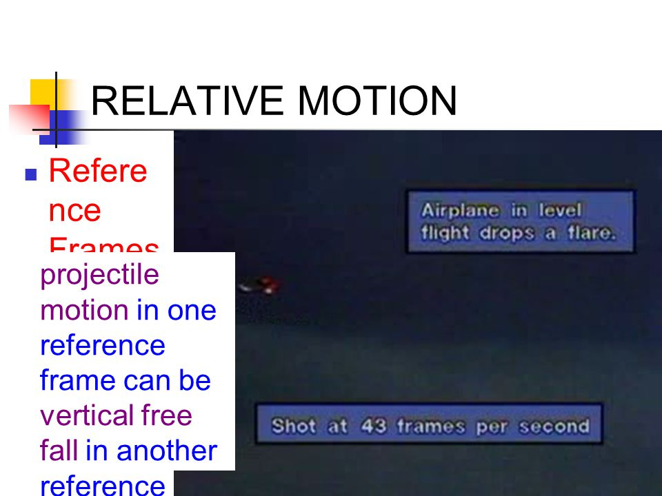 RELATIVE MOTION Reference Frames: A plane moving at constant speed