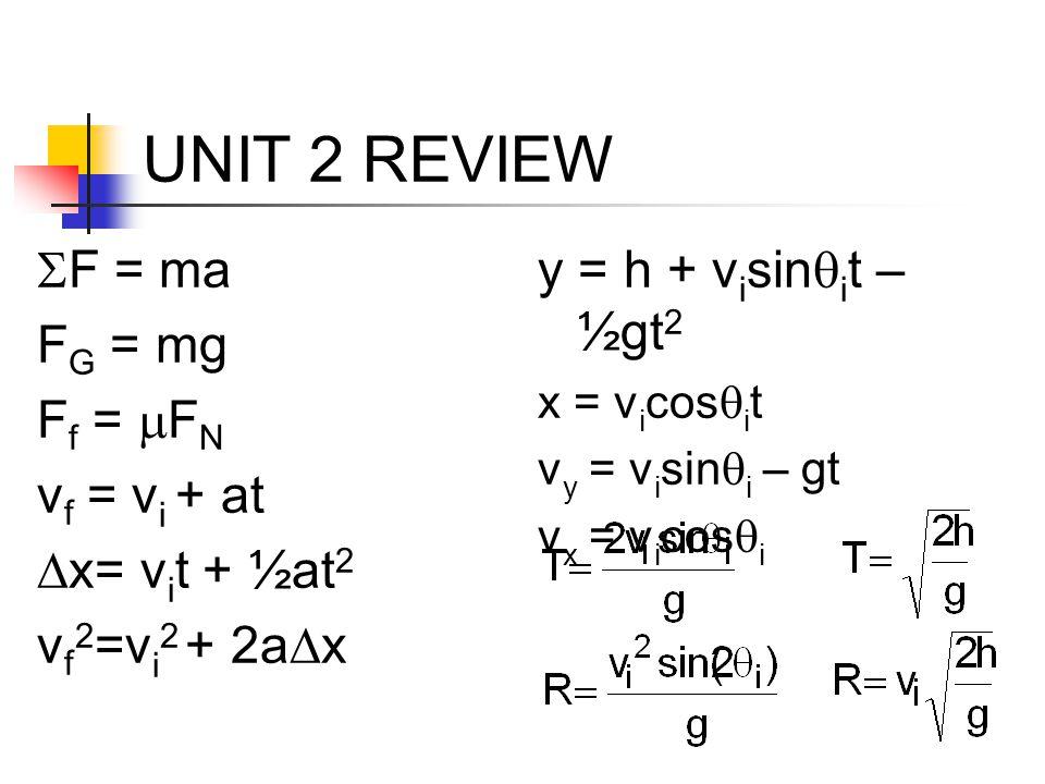 UNIT 2 REVIEW SF = ma FG = mg Ff = mFN vf = vi + at Dx= vit + ½at2