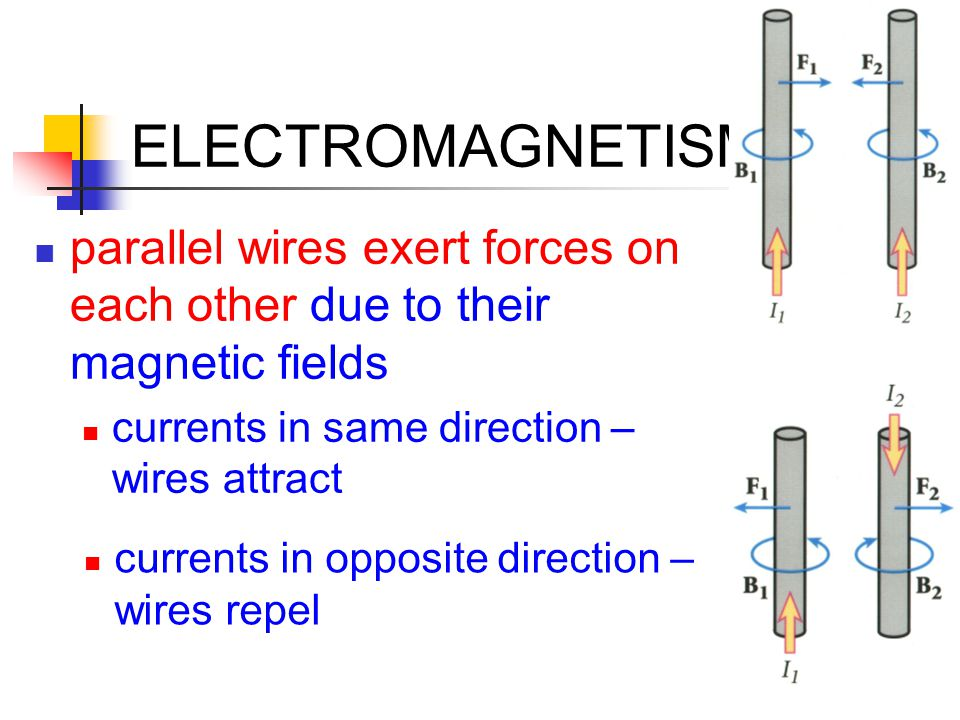 ELECTROMAGNETISM parallel wires exert forces on each other due to their magnetic fields. currents in same direction – wires attract.