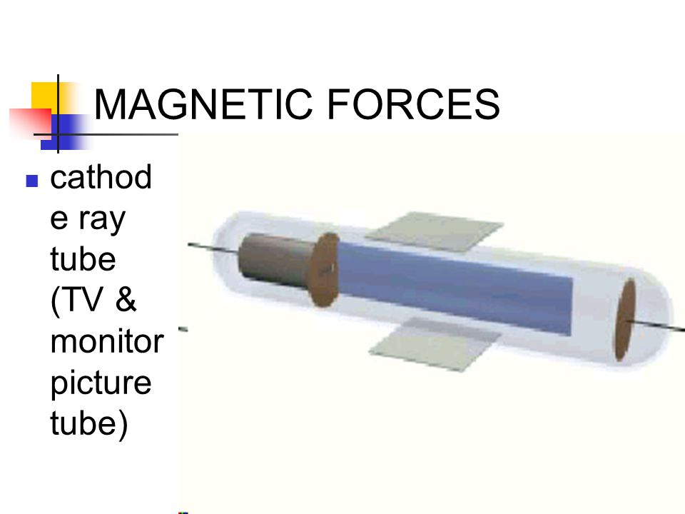 MAGNETIC FORCES cathode ray tube (TV & monitor picture tube)