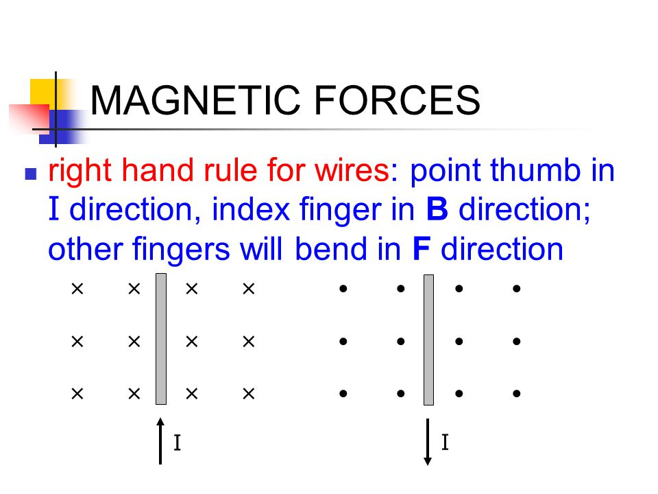MAGNETIC FORCES right hand rule for wires: point thumb in I direction, index finger in B direction; other fingers will bend in F direction.