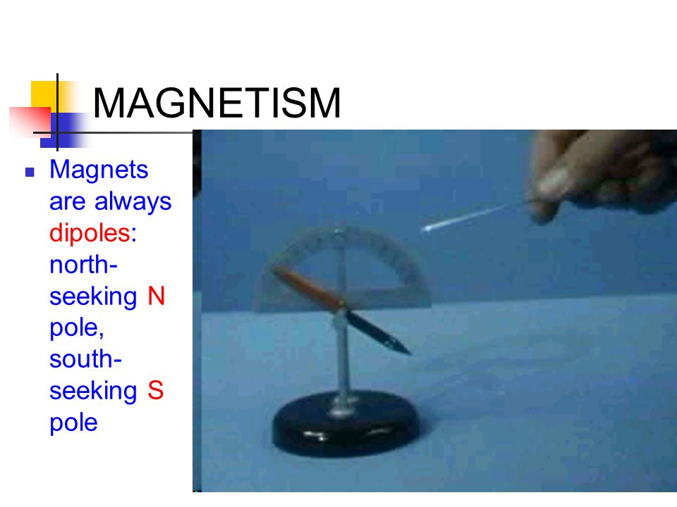 MAGNETISM Magnets are always dipoles: north-seeking N pole, south-seeking S pole