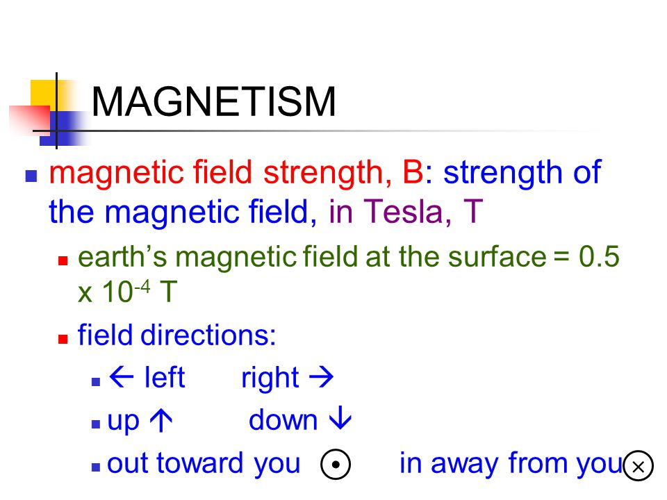 MAGNETISM magnetic field strength, B: strength of the magnetic field, in Tesla, T. earth's magnetic field at the surface = 0.5 x 10-4 T.