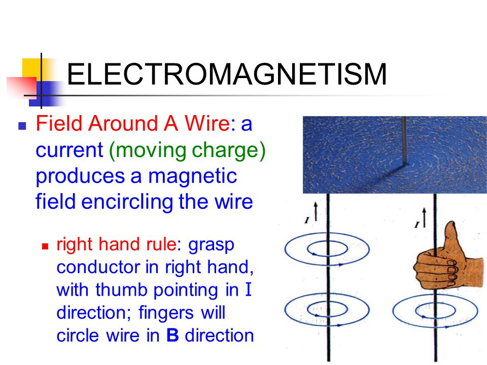 ELECTROMAGNETISM Field Around A Wire: a current (moving charge) produces a magnetic field encircling the wire.
