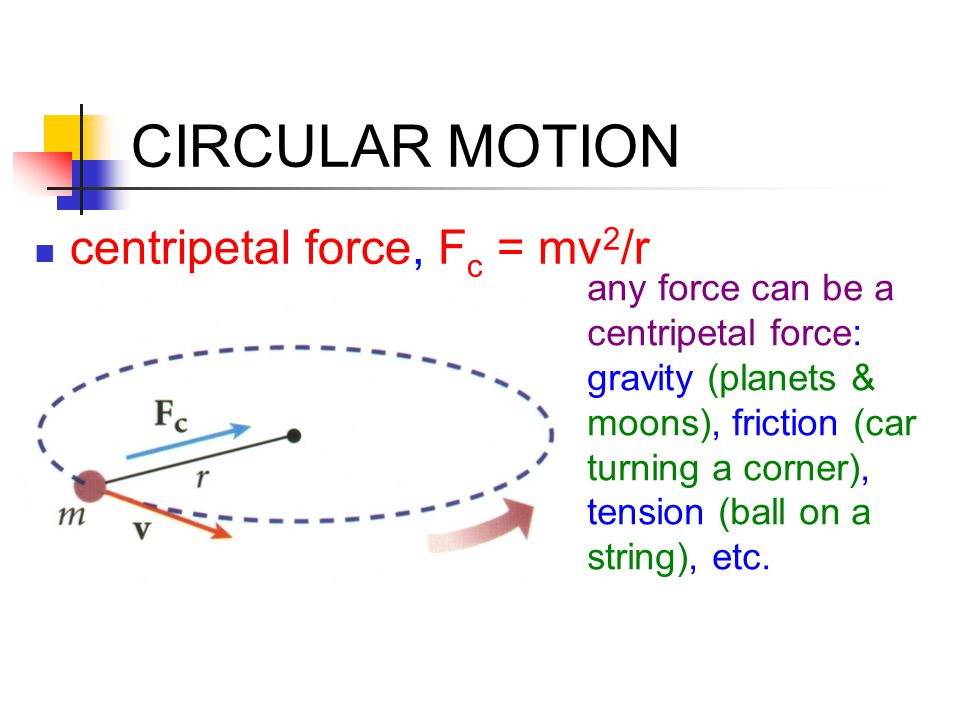 circular motion lab report 51 uniform circular motion example 1: a tire-balancing machine the wheel of a car has a radius of 029m and it being rotated at 830 revolutions per minute on a tire-balancing machine.