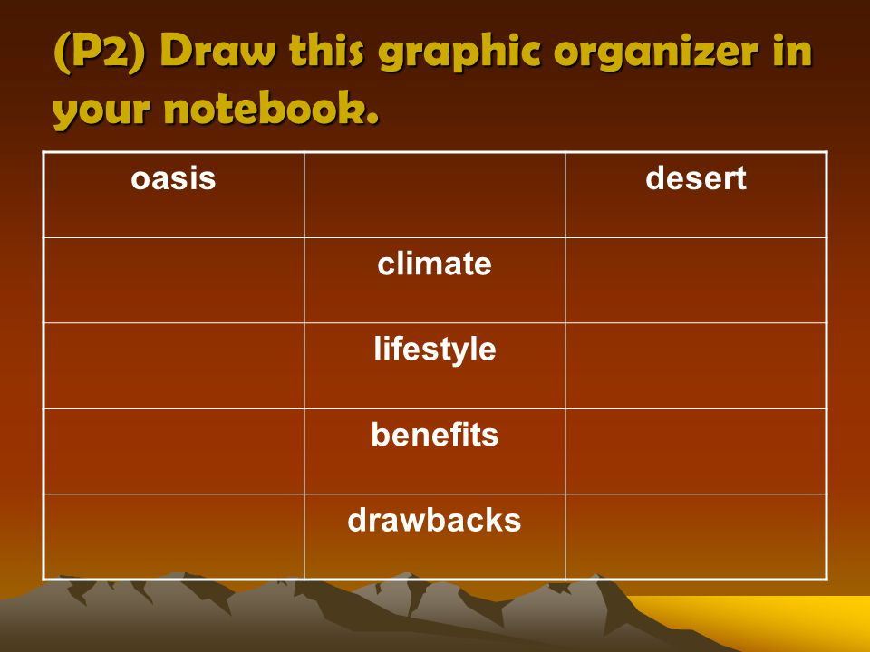 (P2) Draw this graphic organizer in your notebook.