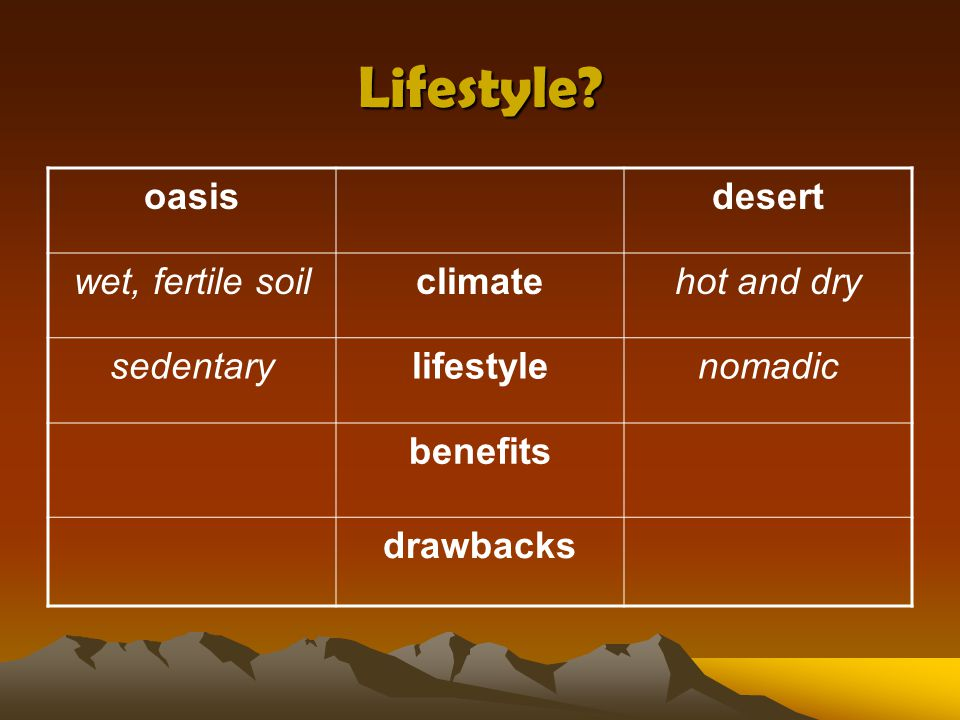 Geography and Life in Arabia - ppt video online download