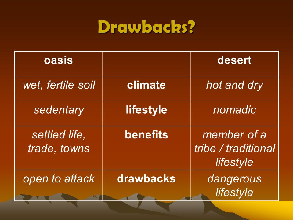 Drawbacks oasis desert wet, fertile soil climate hot and dry