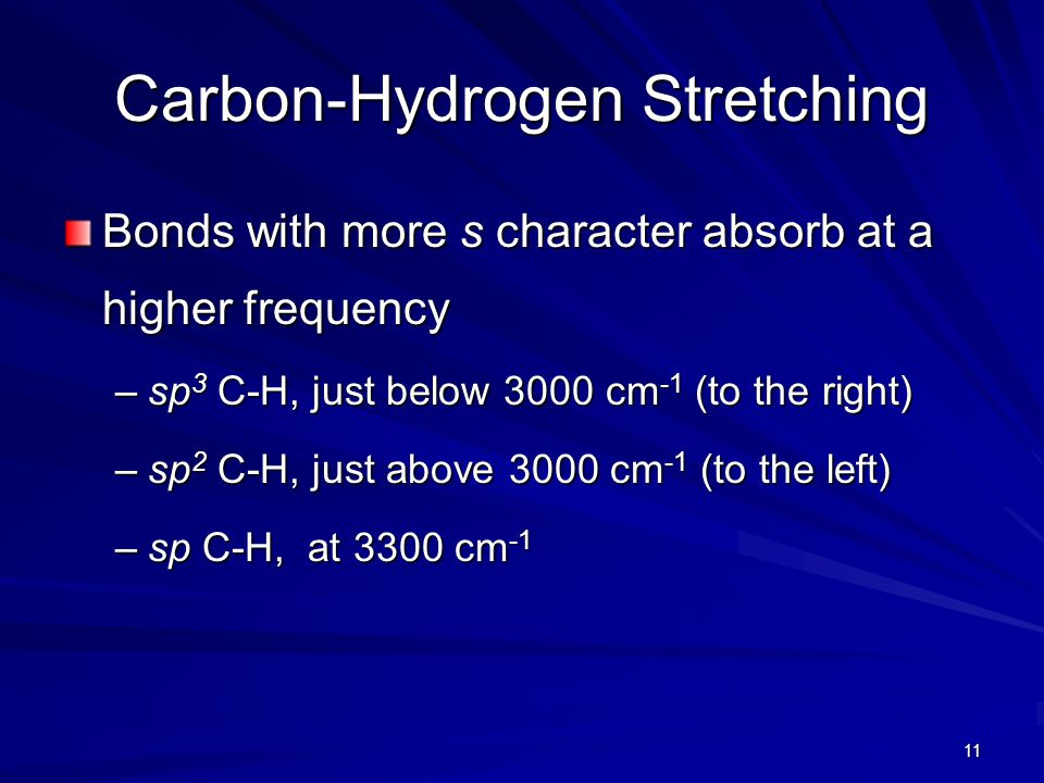 Carbon-Hydrogen Stretching