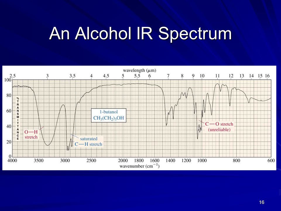 An Alcohol IR Spectrum