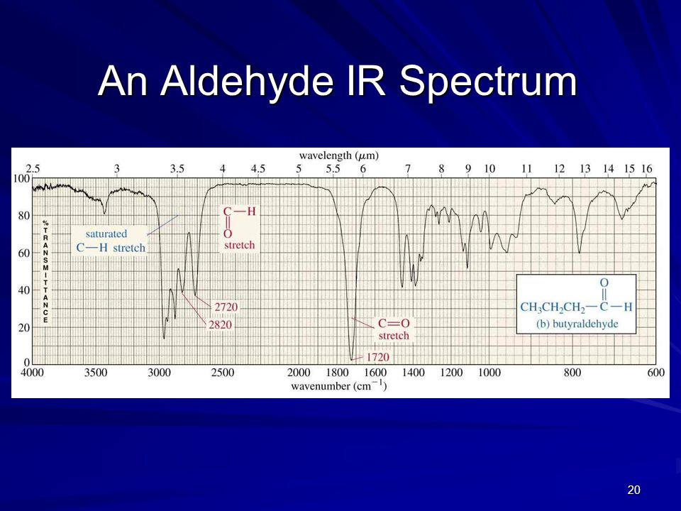 An Aldehyde IR Spectrum