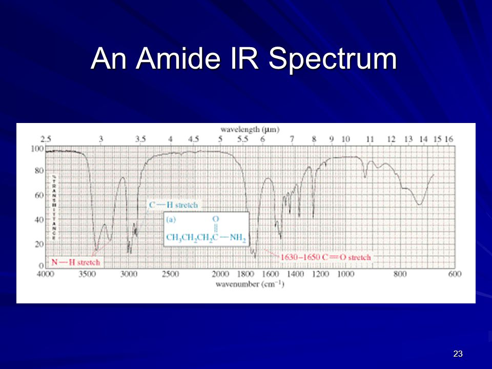 An Amide IR Spectrum