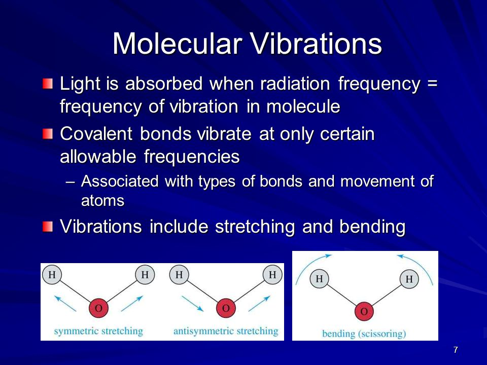 Molecular Vibrations Light is absorbed when radiation frequency = frequency of vibration in molecule.