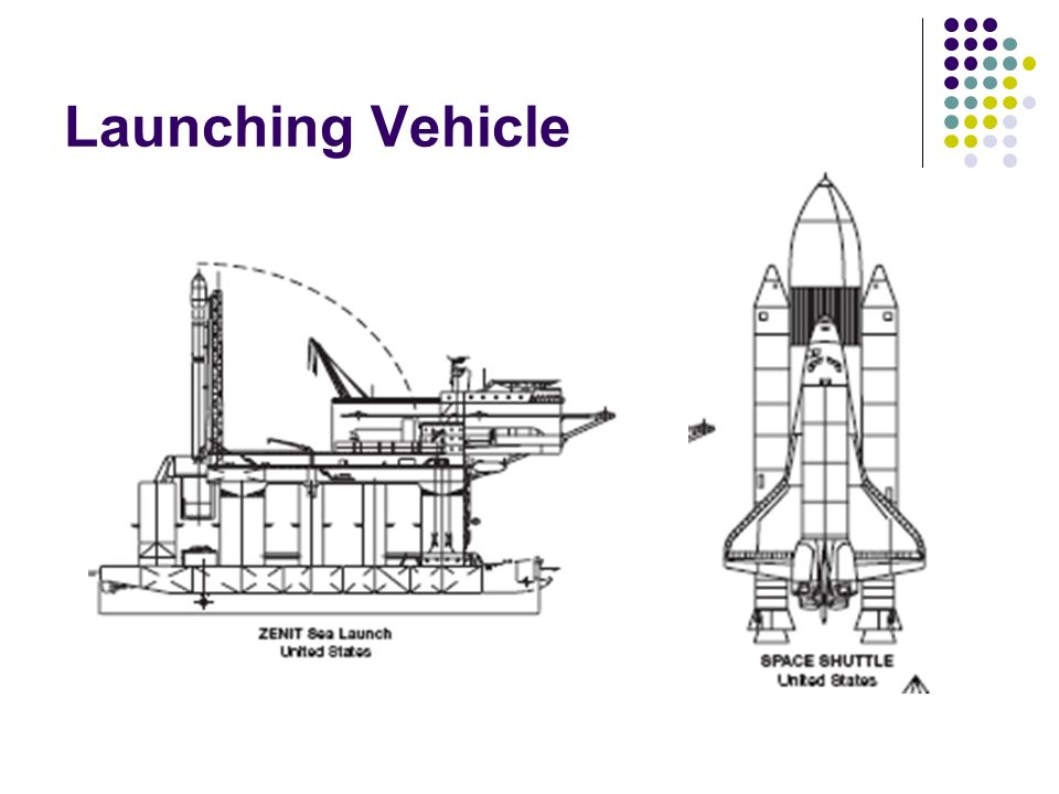 Launching Vehicle