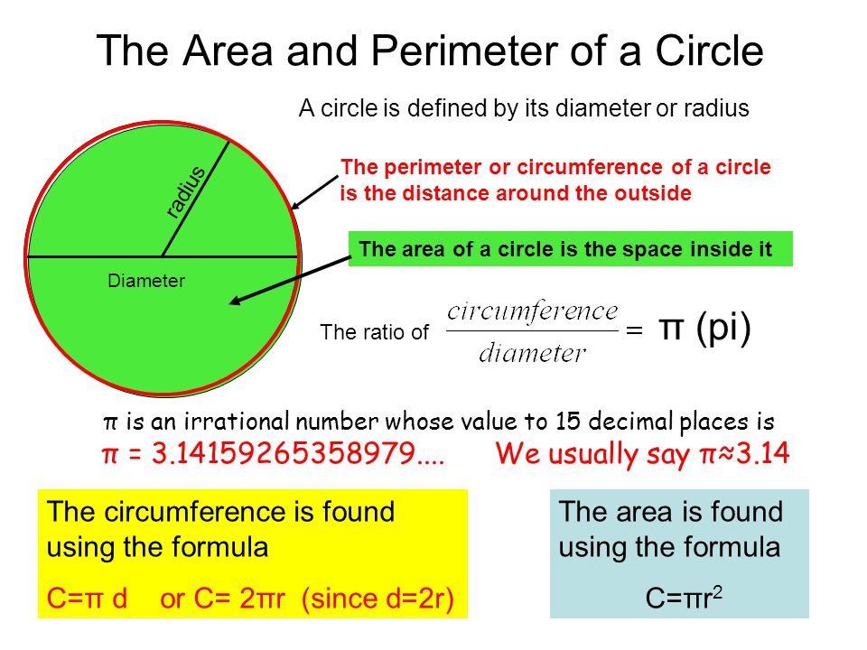 The Area and Perimeter of a Circle