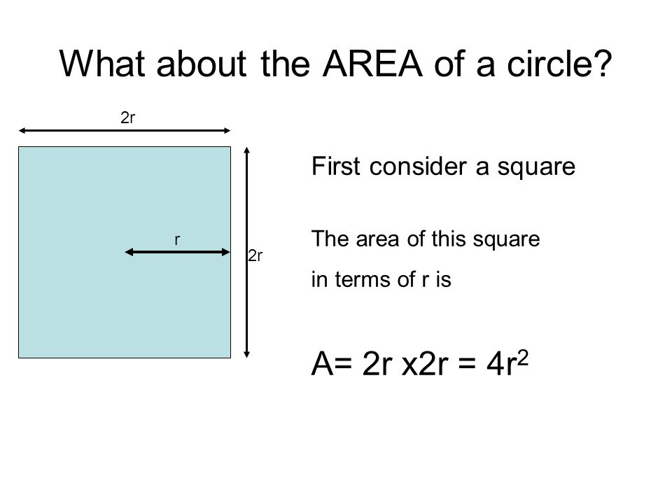 What about the AREA of a circle