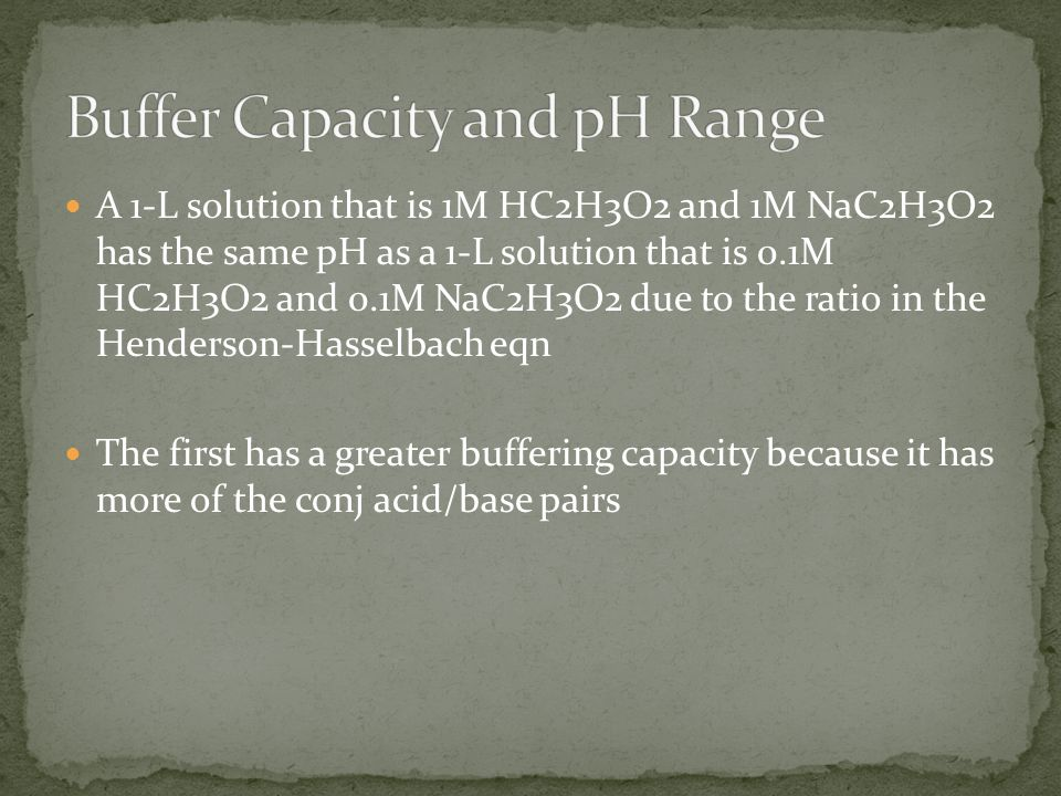 Buffer Capacity and pH Range