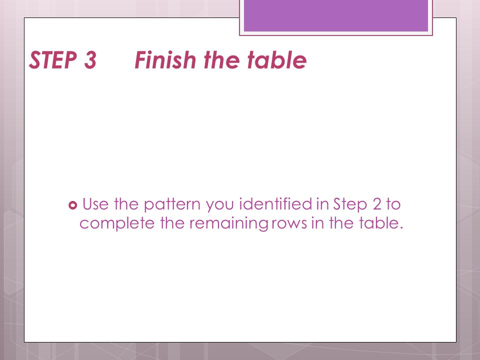 STEP 3 Finish the table Use the pattern you identified in Step 2 to complete the remaining rows in the table.