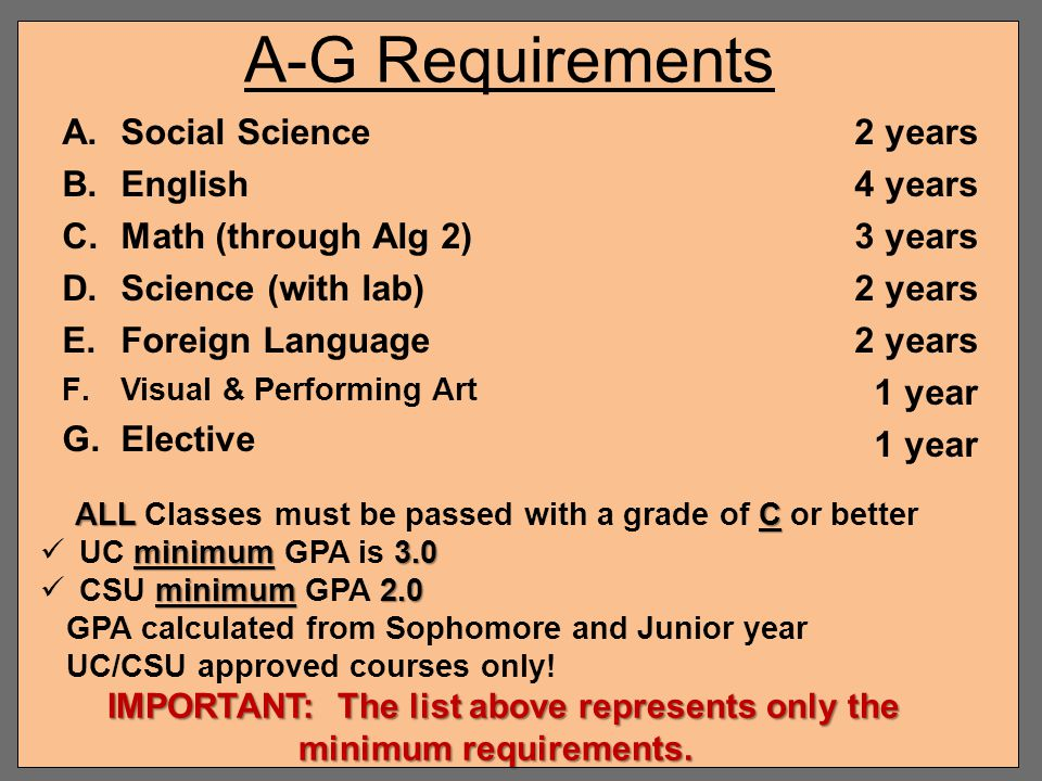 A-G Requirements Social Science 2 years English 4 years