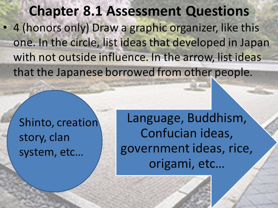 Chapter 8.1 Assessment Questions