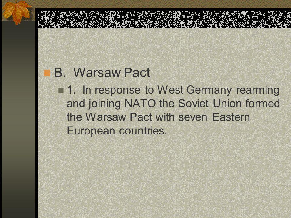 B. Warsaw Pact