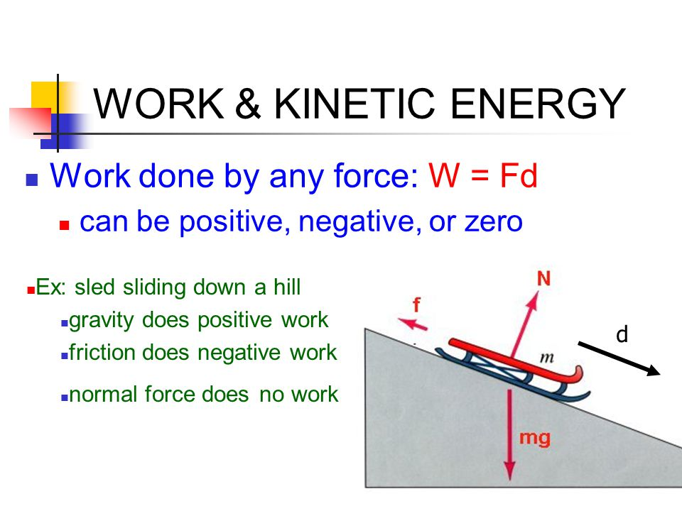 WORK & KINETIC ENERGY Work done by any force: W = Fd