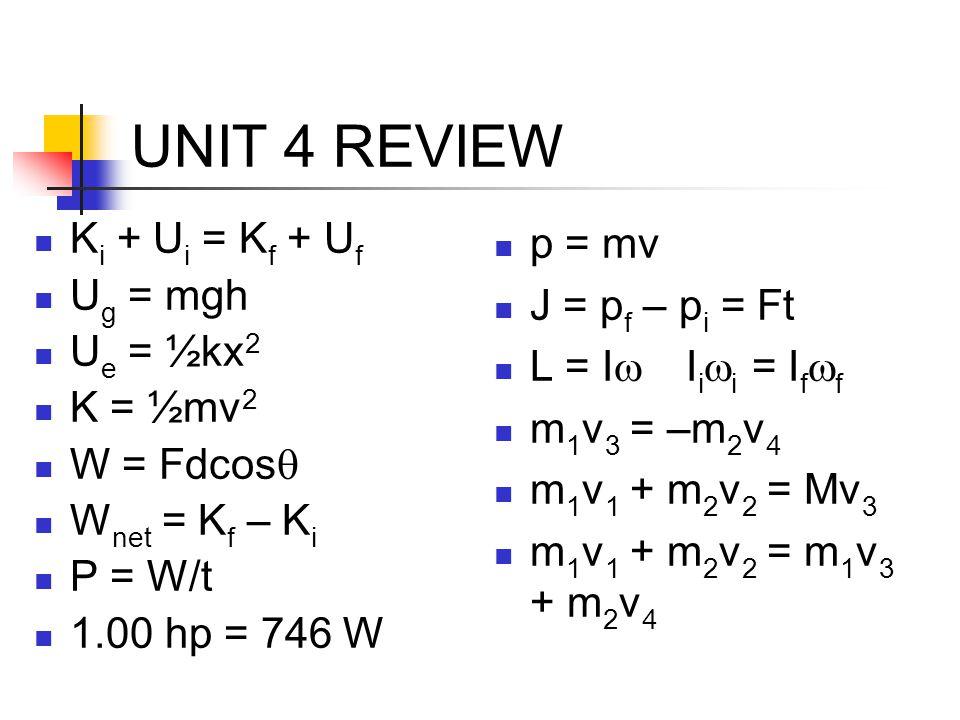 UNIT 4 REVIEW Ki + Ui = Kf + Uf Ug = mgh Ue = ½kx2 K = ½mv2 W = Fdcosq