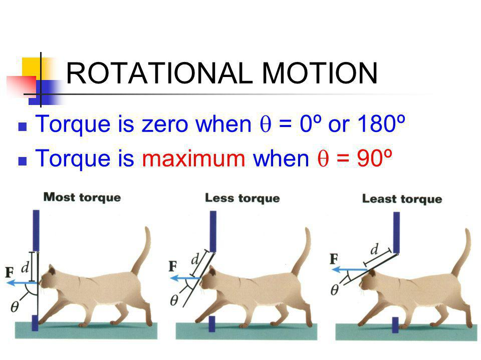 ROTATIONAL MOTION Torque is zero when q = 0º or 180º
